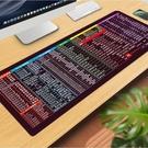 滑鼠墊 辦公快捷鍵大全護腕定制家用電腦鍵盤學生書桌寫字臺桌面墊子防臟【快速出貨八折搶購】