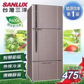 SANLUX台灣三洋 475L三門直流變頻冰箱 SR-C475CV1A