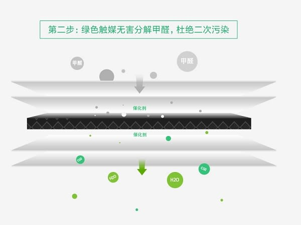【coni shop】小米空氣淨化器濾芯 除甲醛增強版 小米 米家 原廠正品 空氣清淨機  PM2.5