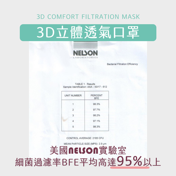 【限時第二件5折】美國 Easy-O-Fit 3D透氣3層拋棄式口罩(S) 30片/盒 4入組【瑞昌藥局】017251