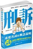 刑事訴訟法-重要名詞&概念說明-2019高普考.司法特考(保成)