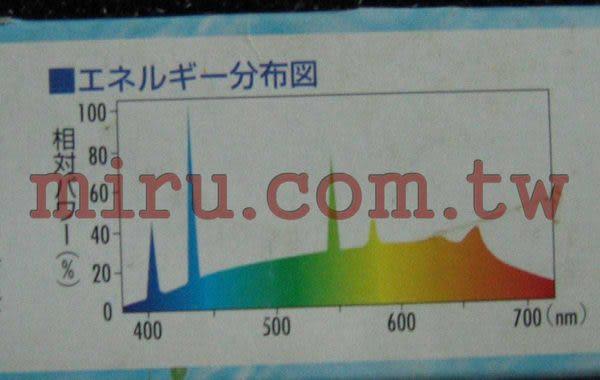 【西高地水族坊】日本SUDO生命之光植物軟體育成太陽燈管(20W)