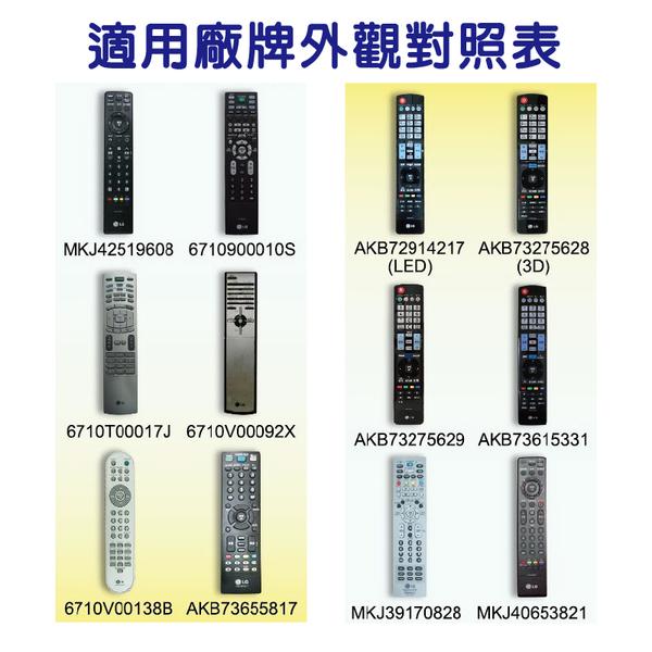 【樂金 LG】AKB73615331 液晶電視遙控器 帶聯網功能