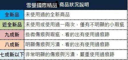 【雪曼國際精品】LV 復古勝利V 鑰匙圈~二手 7成新