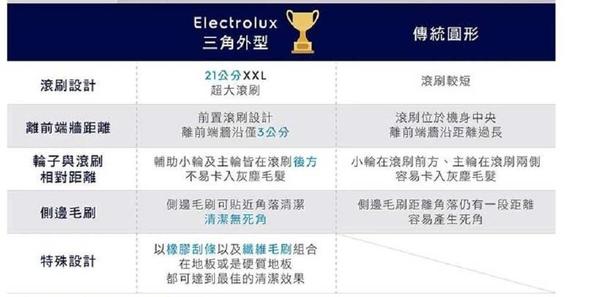 【歐風家電館】(送超值配件組ERK2) 伊萊克斯 PURE i9 型動 機器人 PI91-5SSM (金)