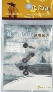 [協貿國際]  卸力八字環轉環競技連接器   4個價