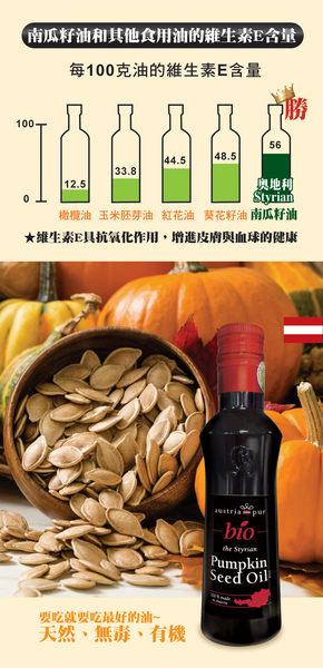 【博能生機】有機南瓜籽油 250毫升  2瓶 父親節送禮首選