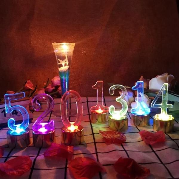 數字電子蠟燭LED電子燈