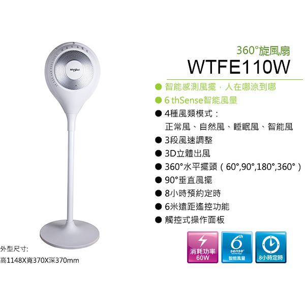 ★24期0利率★ Whirlpool 惠而浦 WTFE110W 360度旋風扇 ‵離心風輪
