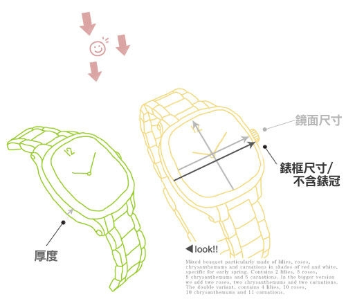 GENEVA 馬卡龍色系 繽紛彩色錶 造型三眼錶 玫瑰金色 小圓錶 數字錶 女錶 GE淺藍小