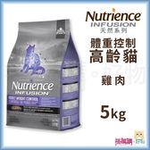 Nutrience紐崔斯『 INFUSION天然高齡體控貓 (雞肉)』5kg【搭嘴購】