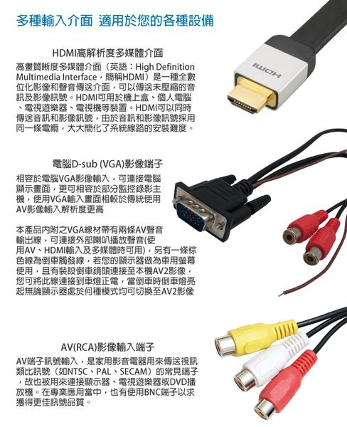 【CHICHIAU】12吋薄型多功能IPS LED液晶螢幕顯示器(AV、VGA、HDMI、USB)