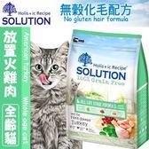 【培菓平價寵物網】新耐吉斯SOLUTION》超級無穀化毛全齡貓(火雞肉)-1.5kg