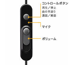 TDK CLEF-Urban Smart TH-ECAS351  二代智慧型手機專用耳道式耳機