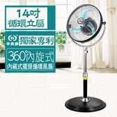 【狐狸跑跑】台灣製中央牌 14吋專利內旋式循環立扇基本款 KZS-142S 電風扇 電扇