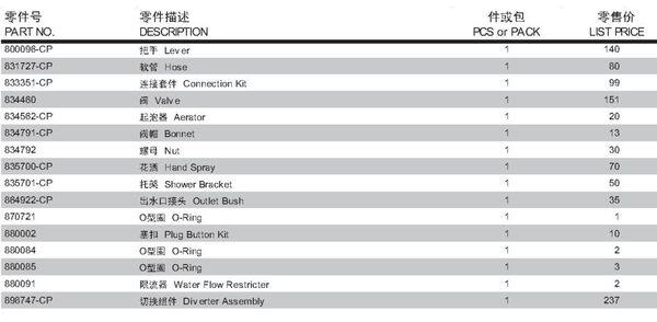 【麗室衛浴】美國 KOHLER 龍頭專用零件閥芯配件目錄