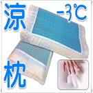 涼枕 記憶枕頭/表面冷凝墊結合乳膠與記憶棉人體工學冷凝膠涼感記憶枕頭/1入【老婆當家】