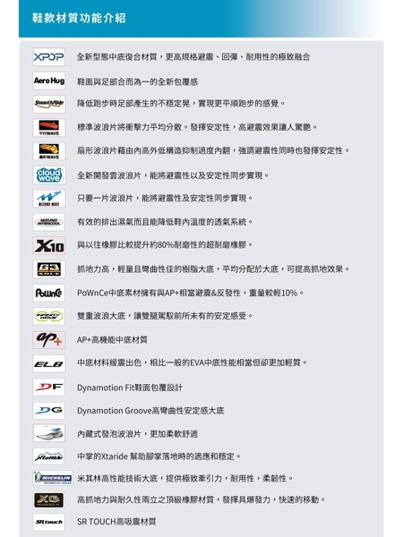 MIZUNO WAVE HORIZON 3 男鞋 慢跑 路跑 支撐型 避震 耐磨 DROP 10mm 黑【運動世界】J1GC192651