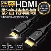 ~  價! +折扣~HDMI 線1 米超高清HDMI 線電視連接線~BE820 ~