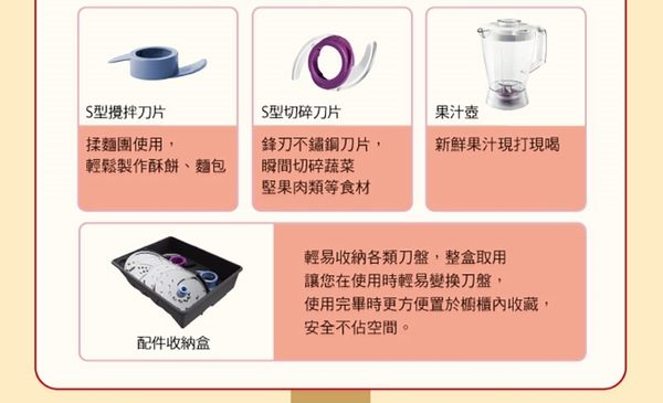 【優惠特價】飛利浦廚神料理機 HR7762 Turbo版贈專用(壓汁配件+調理壺)