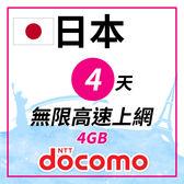 日本Docomo 4天4GB 無限高速上網