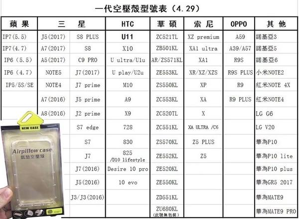 King*Shop~ HTC U11 X10氣墊防摔保護殼HTC X10空壓殼氣囊手機軟殼 U11