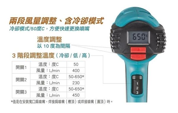 [ 家事達 ]  牧田Makita  工業用  三段式  熱風槍 特價