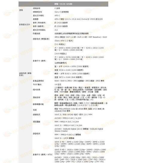送64G 95M 4K卡+原電*2+原廠座充+快門線等9好禮 SONY A6500 BODY 單機身 台灣索尼公司貨