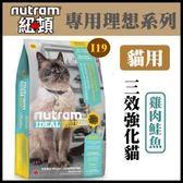【年終回饋】*WANG*紐頓《專業理想系列-I19三效強化貓/雞肉鮭魚配方》1kg