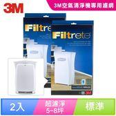 淨呼吸空氣清靜機超濾淨型專用濾網-5坪8坪適用 (超值2入組)