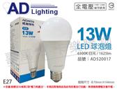 ADATA威剛照明 LED 13W 6500K 白光 E27 全電壓 球泡燈 _ AD520017