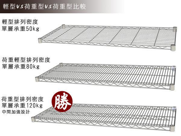 層架 置物架 收納架【J0034】IRON荷重型萬用120X60X90三層架MIT台灣製 完美主義