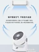 空氣循環扇日本愛麗思IRIS靜音家用台式電風扇小型渦輪對流扇 220V NMS陽光好物