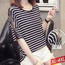 條紋蕾絲拼接圓領上衣 XL-4XL【515300W】【現+預】-流行前線-