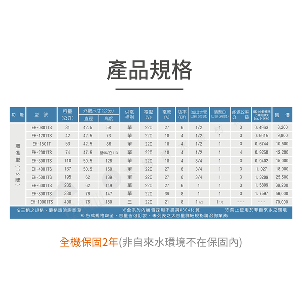 《鴻茂HMK》新節能電熱水器(立地式/壁掛式 調溫型 TS系列) EH-2001TS 20加侖-全機保固2年 原廠公司貨