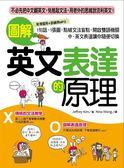 (二手書)圖解英文表達的原理:不必先把中文翻英文,免推敲文法,用老外的思維說流..