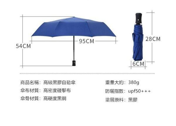 BS貝殼【UBA888】實拍圖 超大傘面自動傘 一鍵自動開收傘 雨傘 折傘 摺疊傘 抗風 防雨 情侶傘