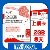Wi-Ho! 特樂通 日本全日通高速上網卡 (2G/8天) 訊號同Docomo