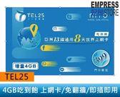 【妃航】TEL25 亞洲/東南亞 13國通用8天 4GB吃到飽後降128KB  GLOBAL/SIM/上網卡 免翻牆