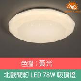 HONEY COMB 星鑽LED 78W單色溫吸頂燈TA8022Y 黃光