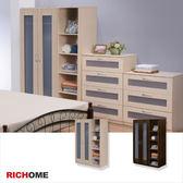 【RICHOME】文斯E1板雙門五格PP衣櫥-2色胡桃