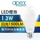 通過CNS認證  低耗電量.使用壽命長  無藍光.紅外線.紫外線傷害  藝術燈飾具.檯燈照明皆可用