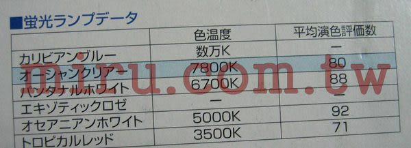 【西高地水族坊】日本SUDO生命之光 高透明太陽燈管(20W)