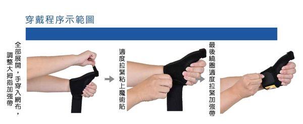 護腕 GoAround  透氣可調式大拇指固定護腕(1入)醫療護具 媽媽手 拇指固定