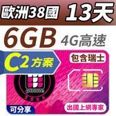 【TPHONE上網專家】歐洲全區移動C2方案38國 13天 超大流量6GB高速上網 插卡即用 不須開通
