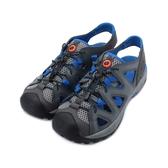 LOTTO 束帶護趾戶外涼鞋 灰藍 LT9AMS0298 男鞋 鞋全家福
