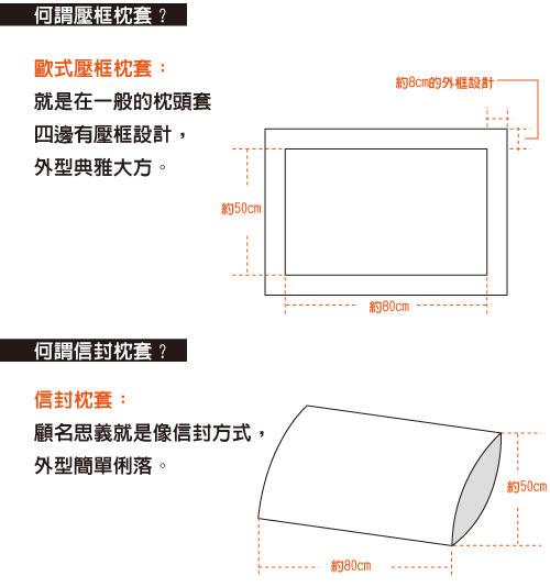 【EBC】Norecorm 純棉緹花雙人床包組