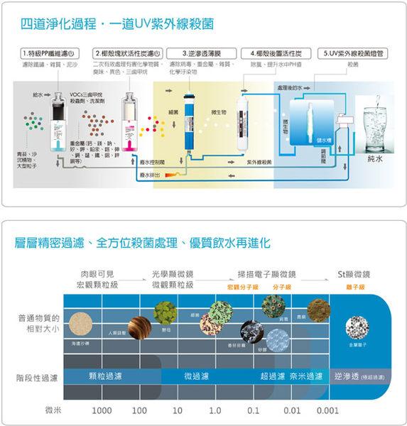 龍泉LC-7572冰溫熱節能直立落地型飲水機施華洛世奇水鑽系列[1AB雪晶白配粉鑽/2AB晶燦銀配白鑽]