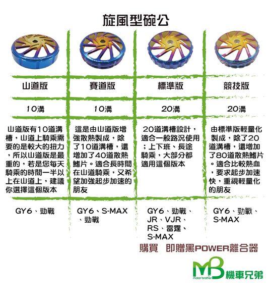 機車兄弟【MB 黑POWER 旋風鍛造鈦金碗公】(山道版)(GY6/Z1)