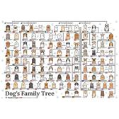 【拼圖總動員 PUZZLE STORY】犬系統圖  日本進口拼圖/Beverly/動物300P